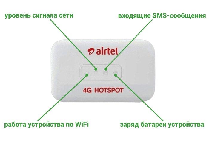Купить 4G роутер Alcatel MW40CJ - внешний вид