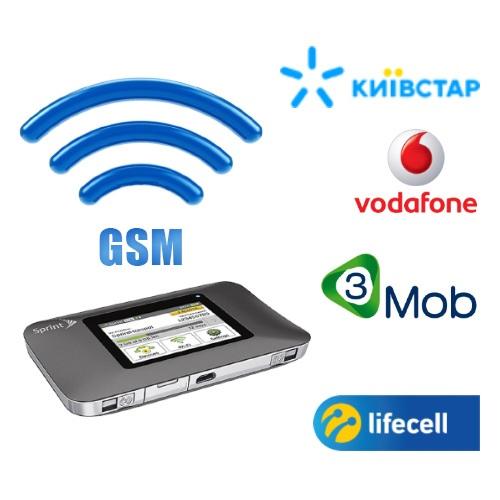 Модем стандарта GSM
