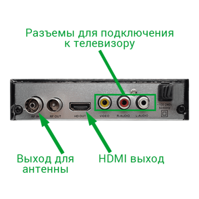 """Цифровой ТВ приемник T2 Aspor 603 + антенна """"Волна"""" 14 дБи (со встроенным Wi-Fi модулем)"""