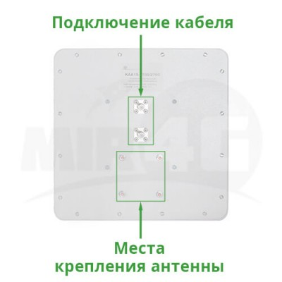 4G 3G панельная MIMO антенна Kroks KAA15 с усилением 15 дБи