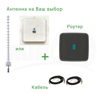 """Готовый  к работе 4G комплект """"Двойная скорость""""  (роутер Alcatel HH70 + антенна панельная или направленная) 4G / 3G / LTE"""