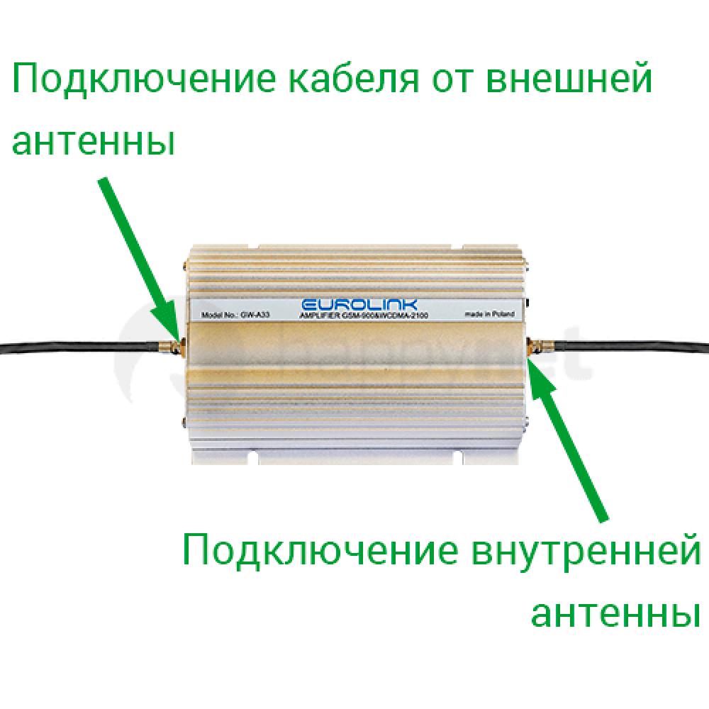 Комплект для усиления 3G 2G Интернета и сигнала голосовой связи