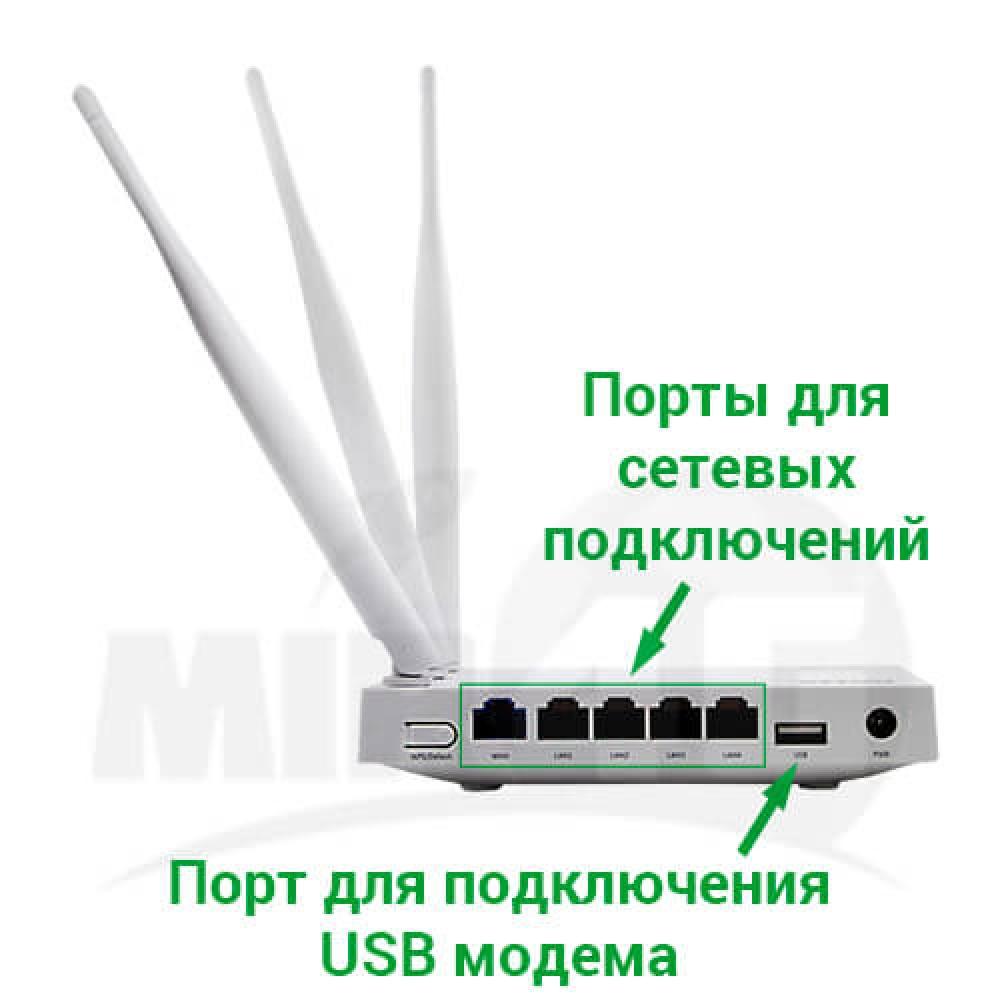 Мощный стационарный Wi-Fi роутер Netis MW 5230 для стабильной работы с модемом 4G (не урезает скорость по Wi-Fi)