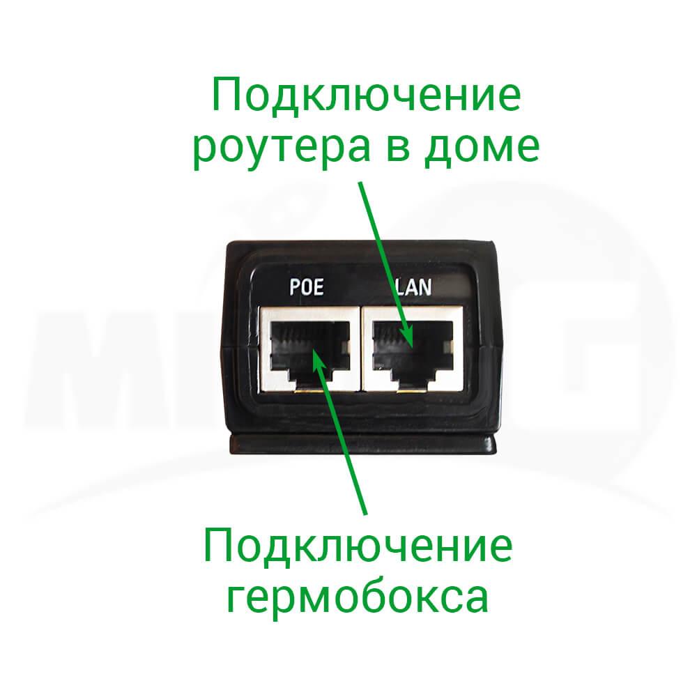 Готовый 4G набор для высокоскоростного интернета Power Box+ (скорость до 150 Мбит/с, мощная антенна 21 дБи) 4G / 3G / LTE