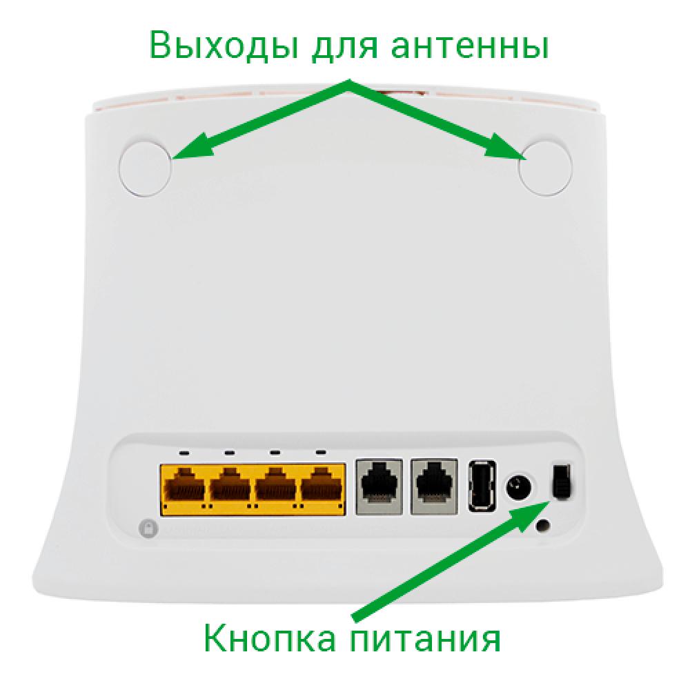 Мощный стационарный 4G / 3G WiFi роутер ZTE 283U