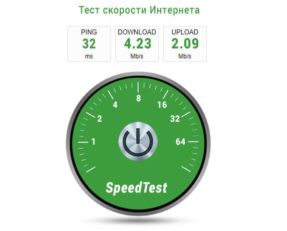 ZTE AC3633 - тест скорости