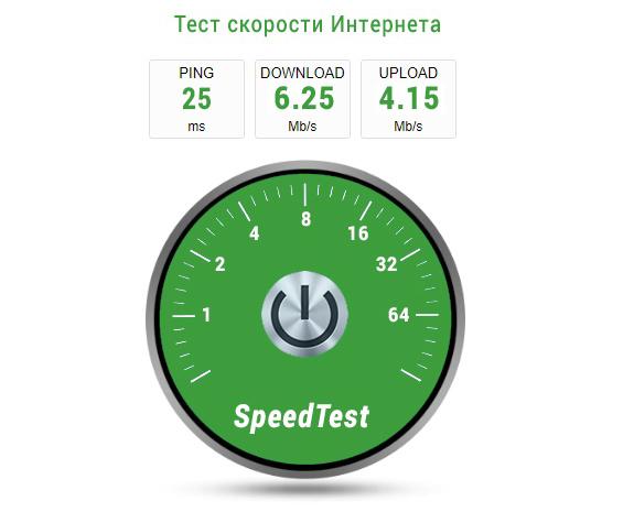 Novatel 5510L - тест скорости