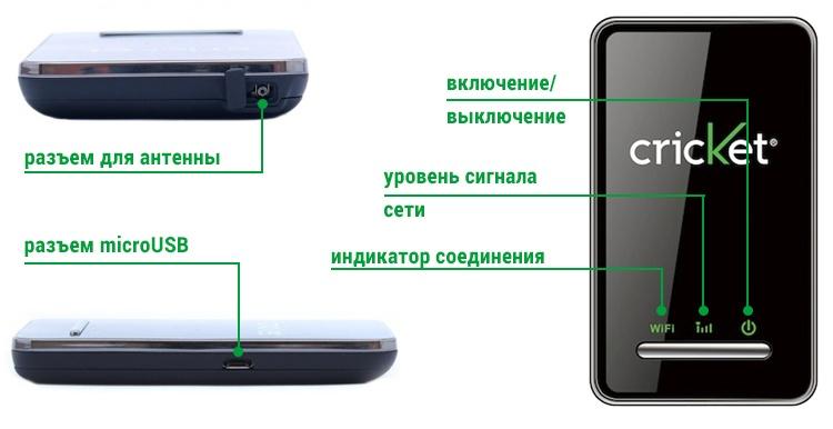 Huawei EC5805 - описание