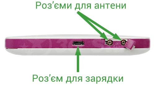 Huawei E5577C - підключення антени