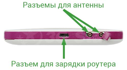 Huawei E5577C - тест скорости