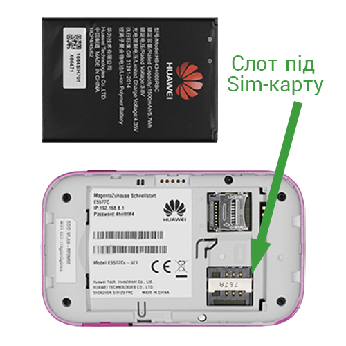 Huawei E5577C - Слот під Sim карту