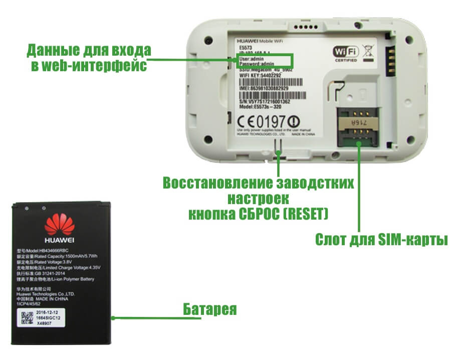 Основной функционал Huawei E5573