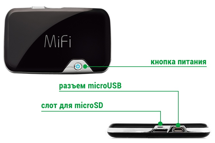 Novatel MiFi 2372 - описание